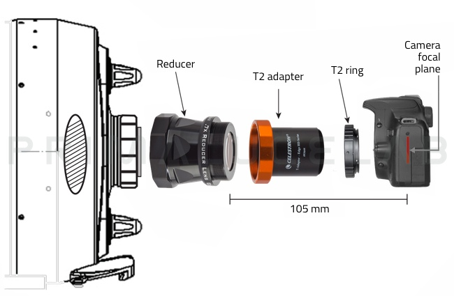 Celestron EdgeHD: scheme for use of 0,7x focal reducer with EdgeHD 800