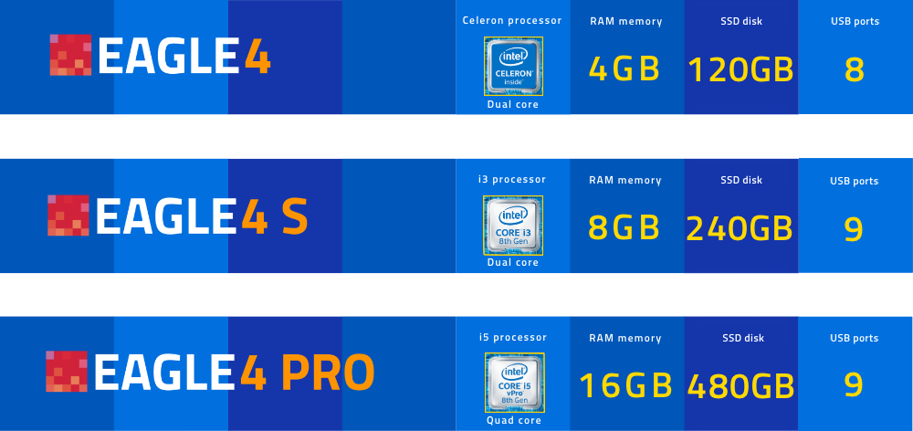 EAGLE4, S or PRO: which model to choose - main specifications comparison