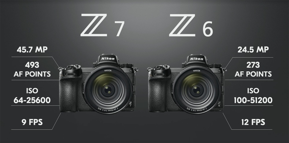 Nikon Z6 AstroKit, mirrorless camera with astrophotography adapter