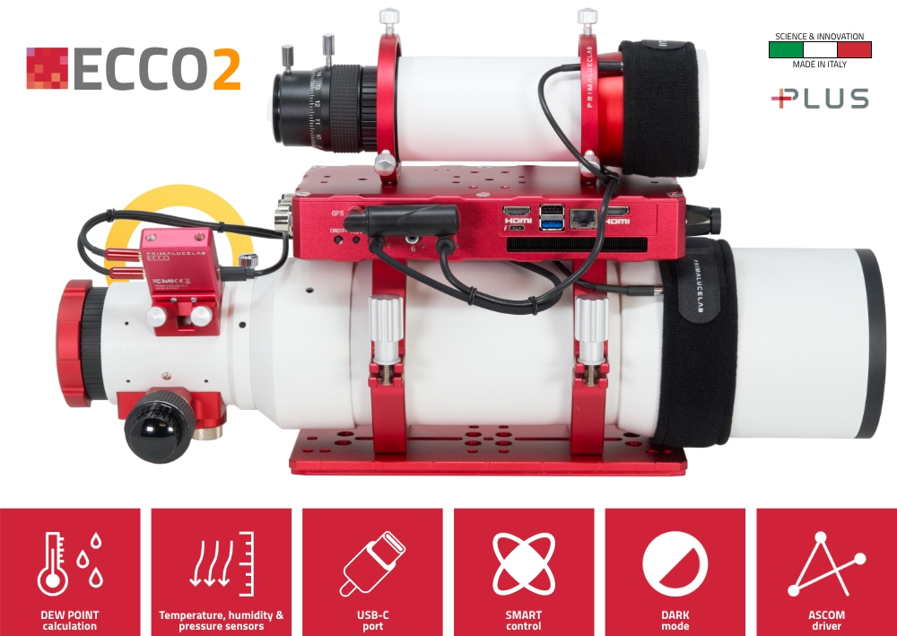 ECCO2, modulo ambientale computerizzato per E