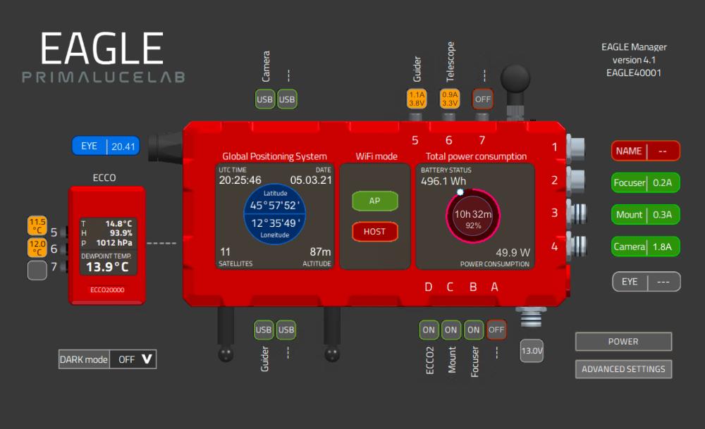 ECCO2, modulo ambientale computerizzato per EAGLE
