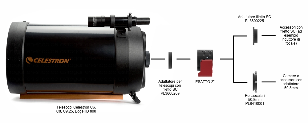 Adapter ESATTO 2 for telescopes with SC thread
