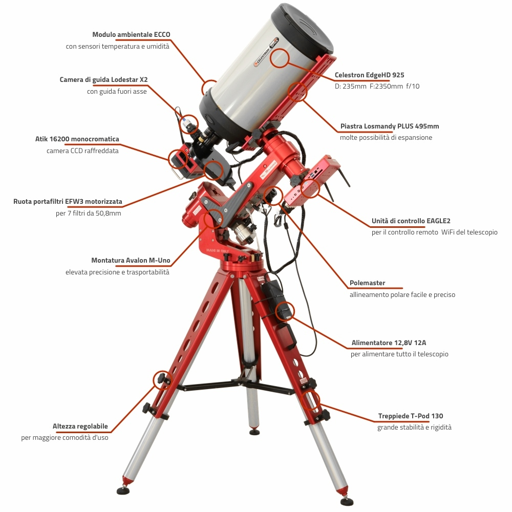 Telescopio completo Celestron EdgeHD 925 con montatura M-Uno, camera Atik 16200 e EAGLE3