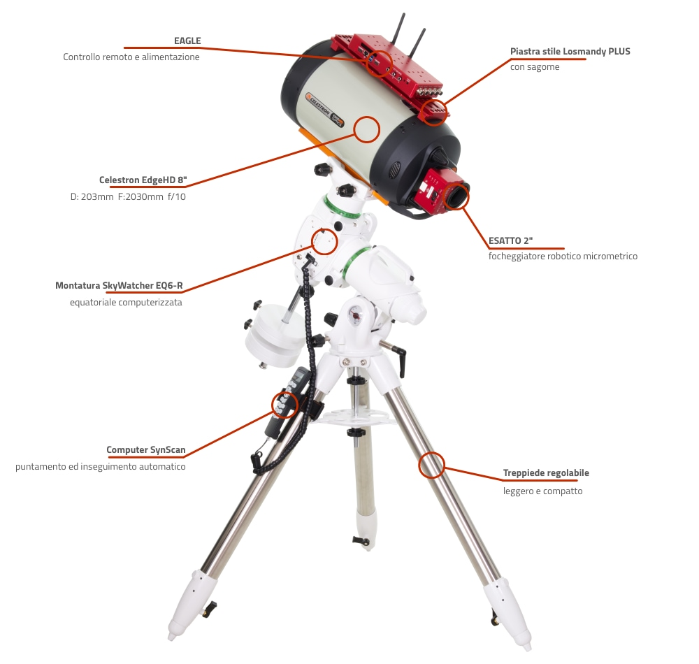 Telescopio computerizzato Celestron EdgeHD 8 con EQ6-R e EAGLE