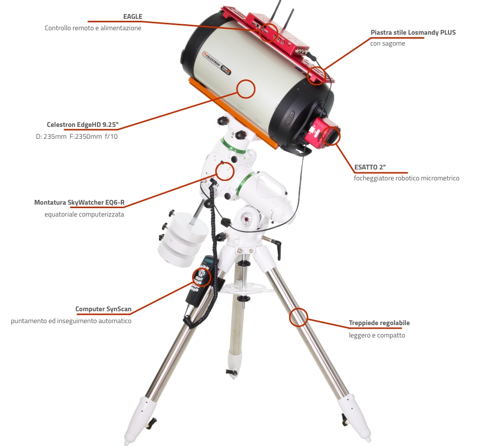 Telescopio computerizzato Celestron EdgeHD 9.25 con EQ6-R e EAGLE