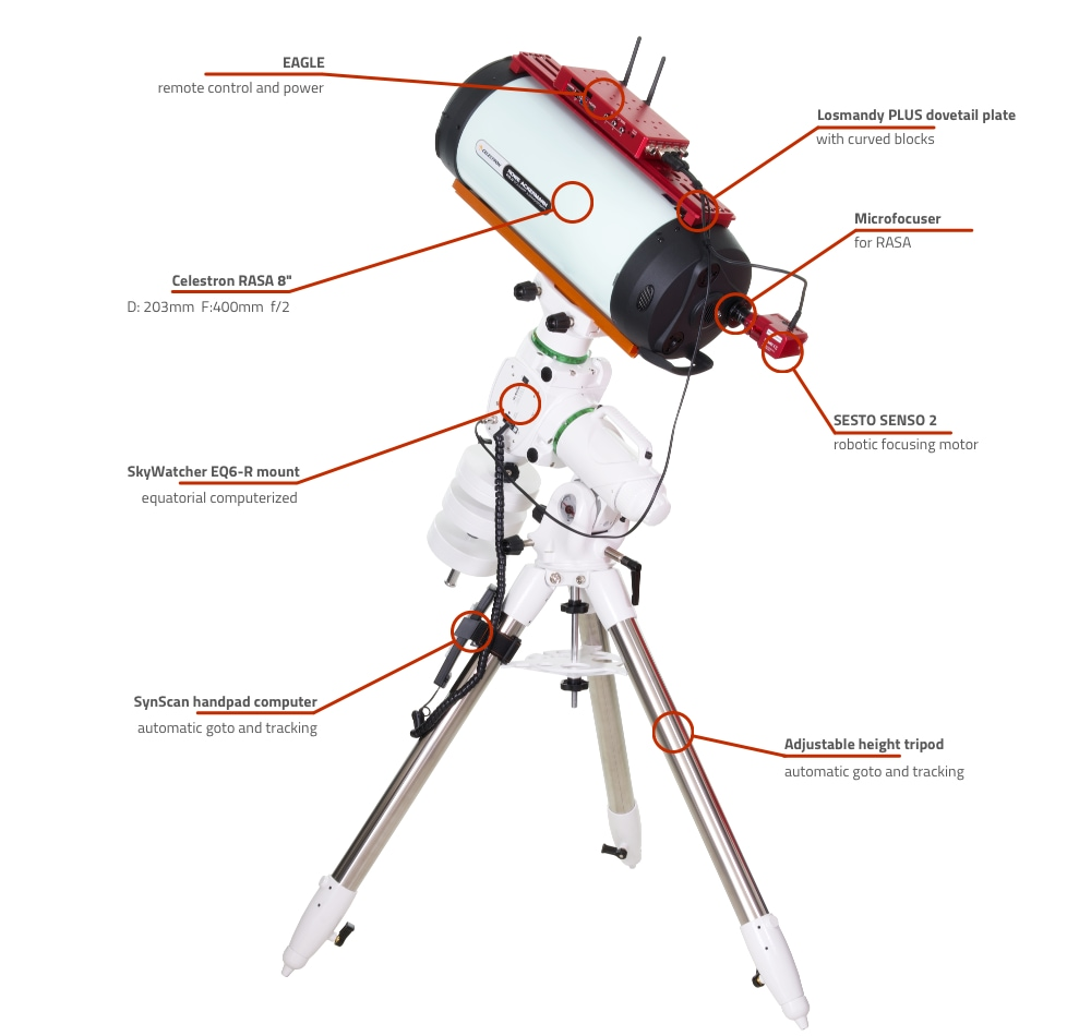 Celestron RASA 8 computerized telescope with EQ6-R and EAGLE