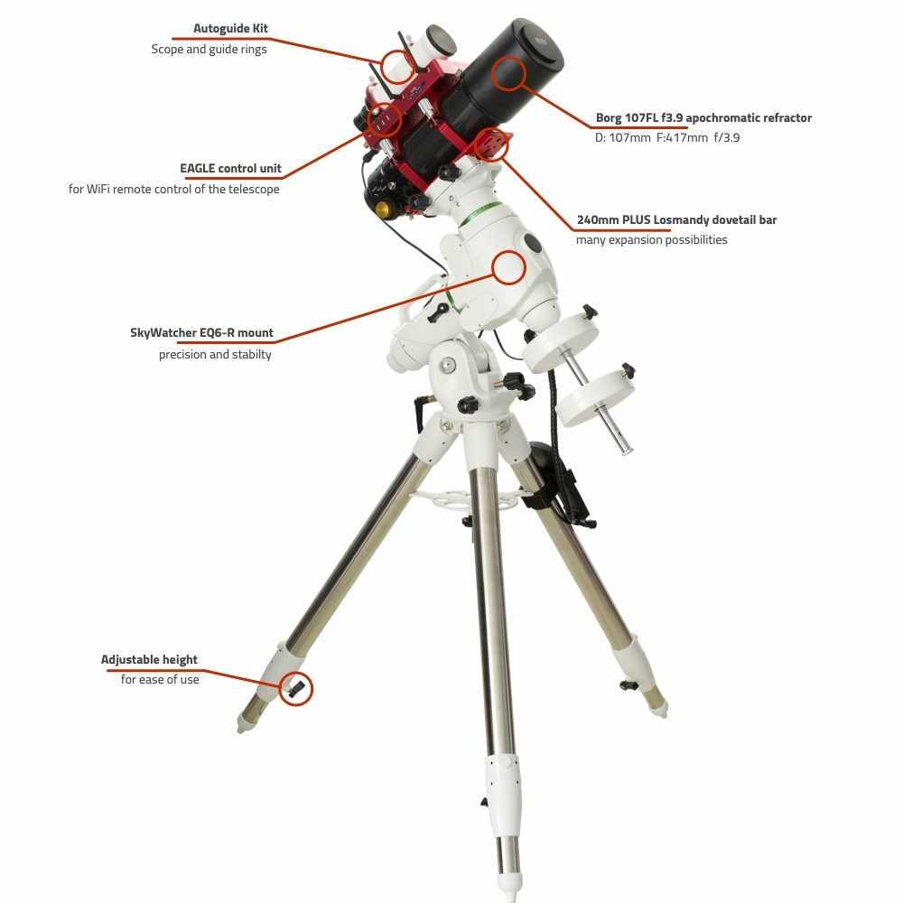 Borg 107FL f3.9 PLUS computerized refractor telescope with EQ6-R and EAGLE