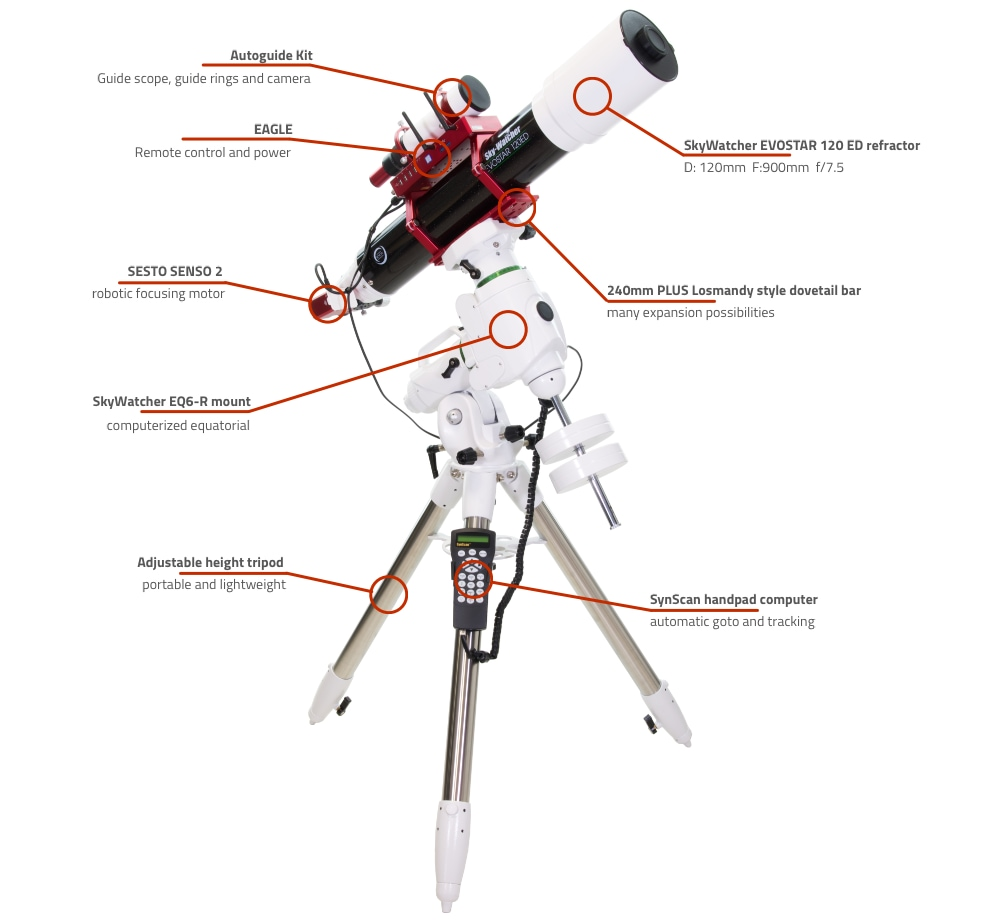 SkyWatcher EVOSTAR 120 ED computerized refractor telescope with EQ6-R and EAGLE