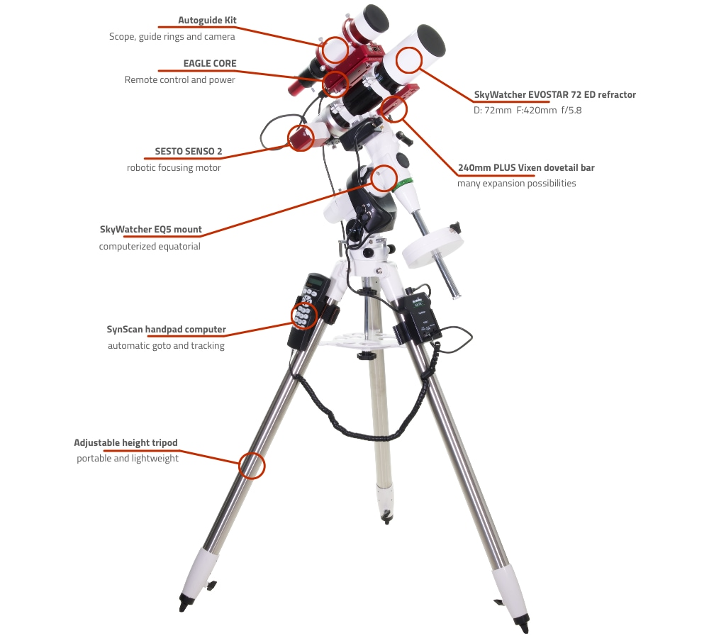 SkyWatcher EVOSTAR 72 ED computerized refractor telescope with EQ5 and EAGLE CORE