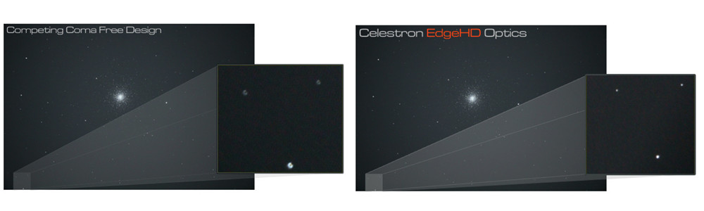 Celestron EdgeHD 925 with Losmandy bar